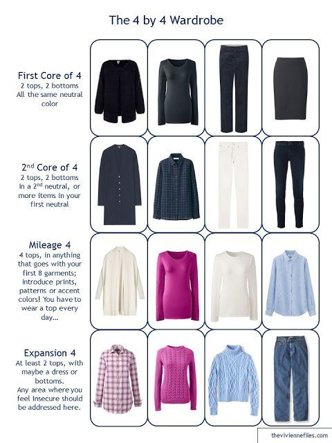 3706 Best Images About Core Wardrobe On Pinterest
