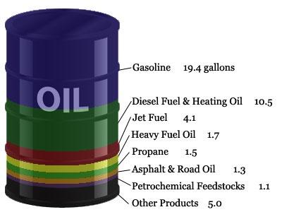 Iran oil development fund could reach $55,000,000,000.00