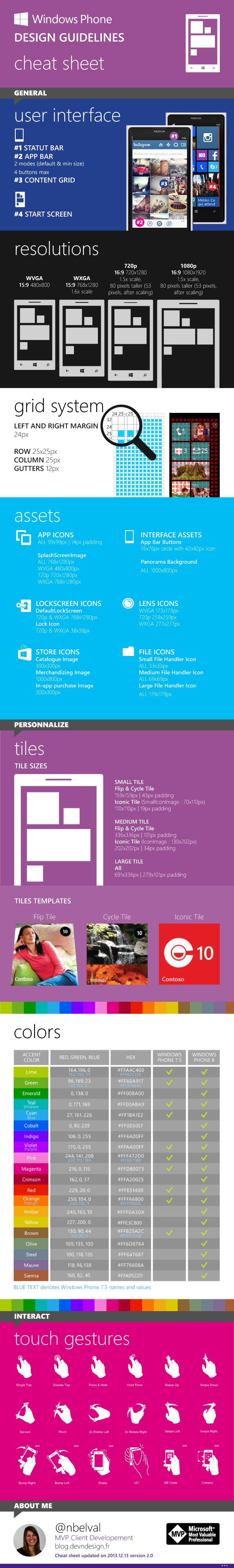 Windows Phone design guidelines cheat sheet