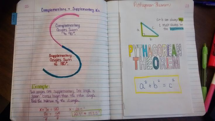 Pythagorean Theorem Review Booklet from Jessie Hester