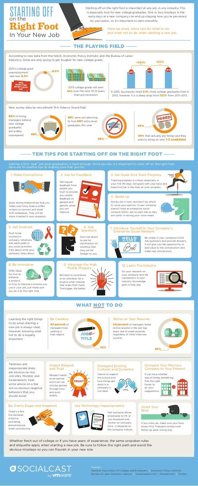 403 Best Career Advice Images On Pinterest Career Advice Job