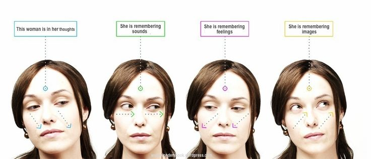 Body language facial expressions guilt wide with