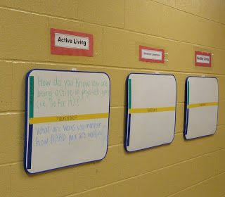 Critical Thinking Questions in Health and Physical Education via Living Skills: Active Living - Movement Competence - Healthy Living.
