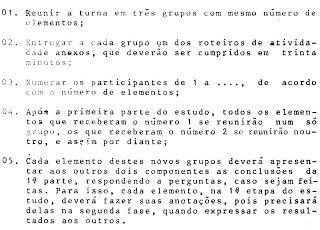 DINÂMICAS E TEXTOS: ATIVIDADE EM GRUPO - PAINEL INTEGRADO