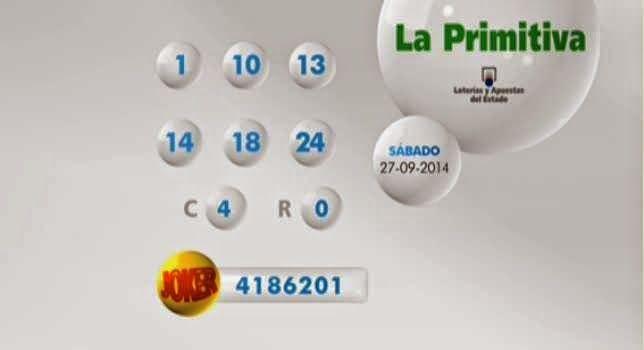 España: Loterías y Apuestas del Estado celebro los sorteos La Primitiva y Joker correspondiente a la fecha sábado 27 de septiembre 2014. Resultados La Primitiva y Joker sábado 27-9-14 -Combinación Ganadora:-1-10-13-14-18-24 -Complementario: - 4 -Reintegro: - 0 -Combinación Joker: - 4 186 201 Boletín de Prensa: La Primitiva sábado 27-9-14...ver el Blog...