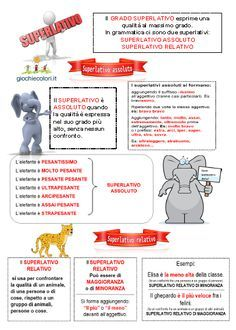 I gradi degli aggettivi qualificativi. Otto schede con schemi, esercizi, regole e giochi. Scaricale gratis su: www.giochiecolori.it