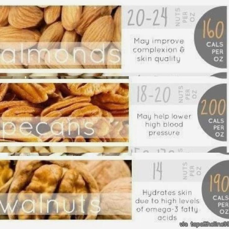 What are your favorite kinds of nuts? I LOVE almonds pecans and walnuts They are so easy to add to recipes to meet your fat macros! Nuts are also super easy to grab and go  Not to mention how many nutritional benefits they have!!