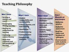 My Teaching Philosophy Statement | Educational Philosophy and Practice | Marc Berger's Teaching Portfolio