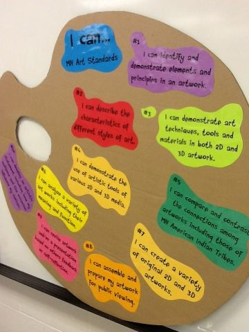 Art at Becker Middle School :Our New MN Art Standards Display - love this idea
