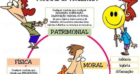 LEI Nº 11.340, DE 7 DE AGOSTO DE 2006.   Cria mecanismos para coibir a violência doméstic...