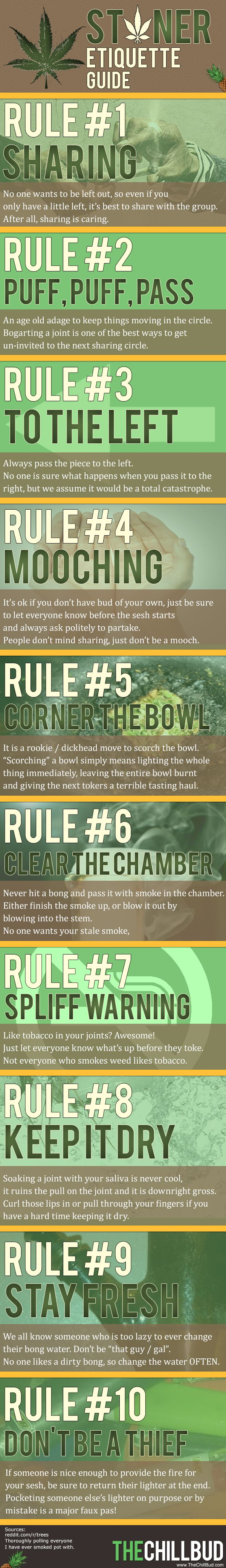 The Complete Stoner Etiquette Guide