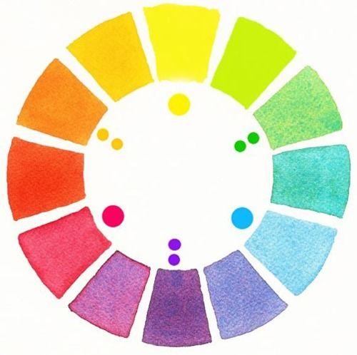 Art Lessons, Color Wheels, Colors Wheels, Colours Wheels, Watercolors Art, Mara Mattia, Watercolors Colors, Painting Techniques, Watercolors Painting