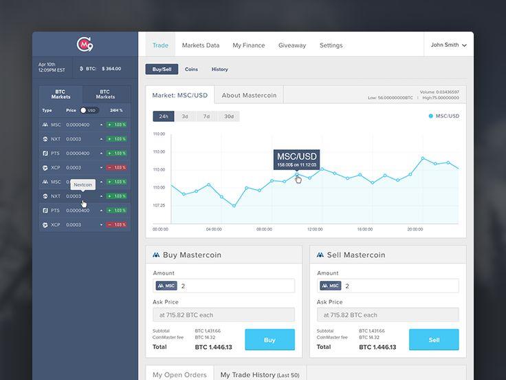 Trading Platform Dashboard by Bota Iusti