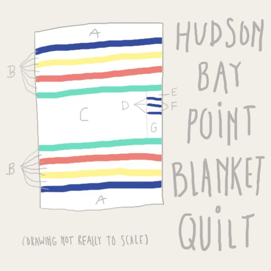Miss Make: Hudson Bay Point Blanket Quilt and Free Pattern