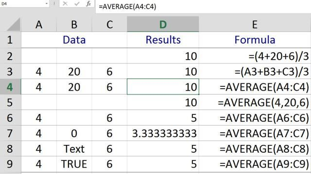 Use Excel's AVERAGE function to find the average, or arithmetic mean for selected data. A step by step example is included.