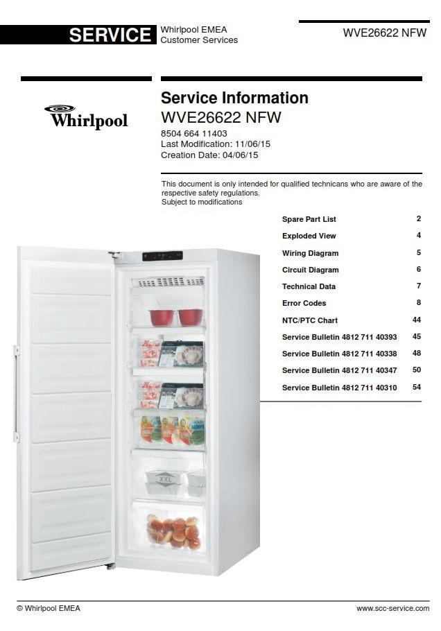 Whirlpool WVE26622 NFW Freezer Service Manual and Technicians Guide |  Whirlpool, Repair guide, Maintenance jobsPinterest