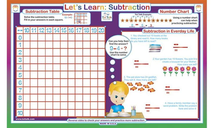 Letu0027s Learn Subtraction - Math Activity Placemat by Tot Talk - subtraction table