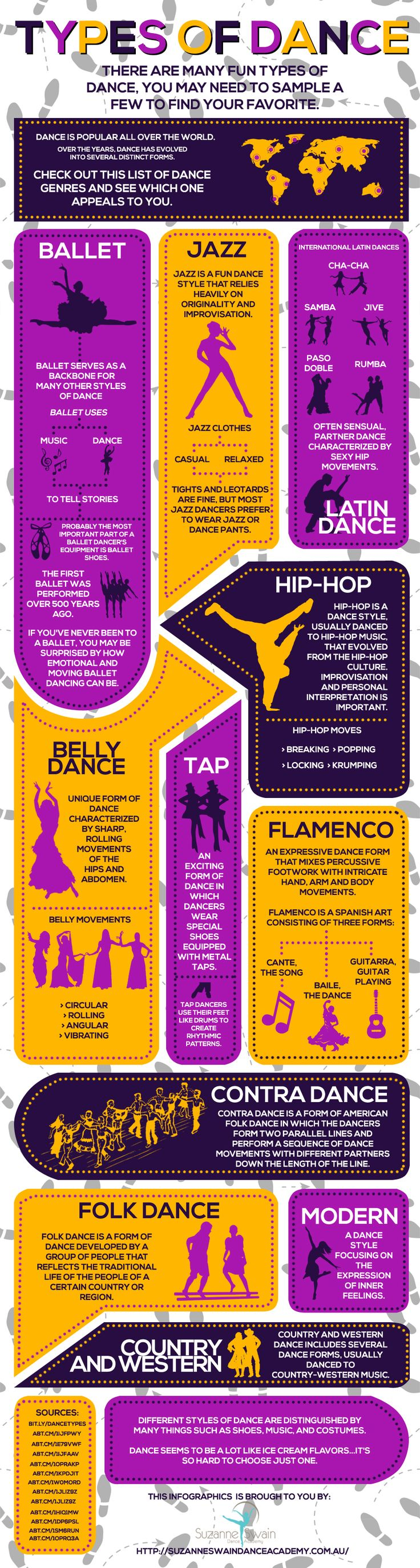 The Most Popular Types of Dancing