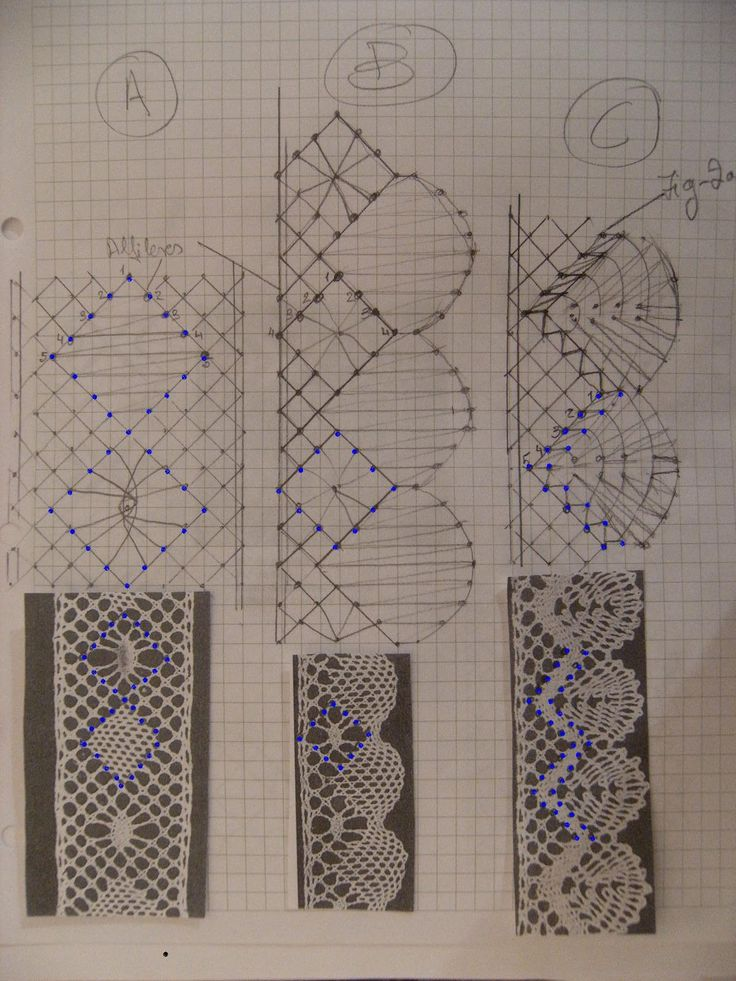 Un blog en español de encaje de bolillos (bobbin lace), frivolité (tatting) y malla (filet lace), con demostraciones en video y tutoriales.