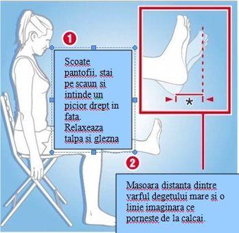8 obiceiuri surprinzatoare care genereaza dureri de spate