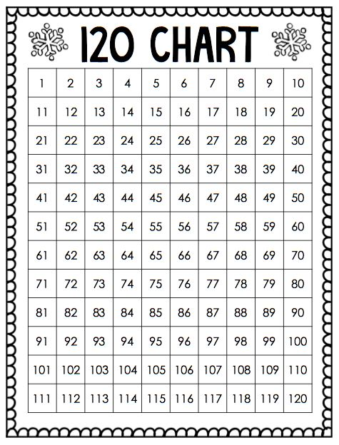 120 Chart First Grade Math Number Clroom Folders