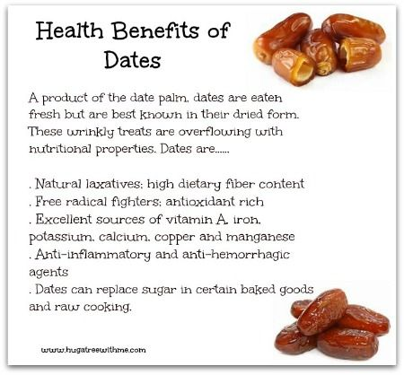 Health benefits of dates in Perth