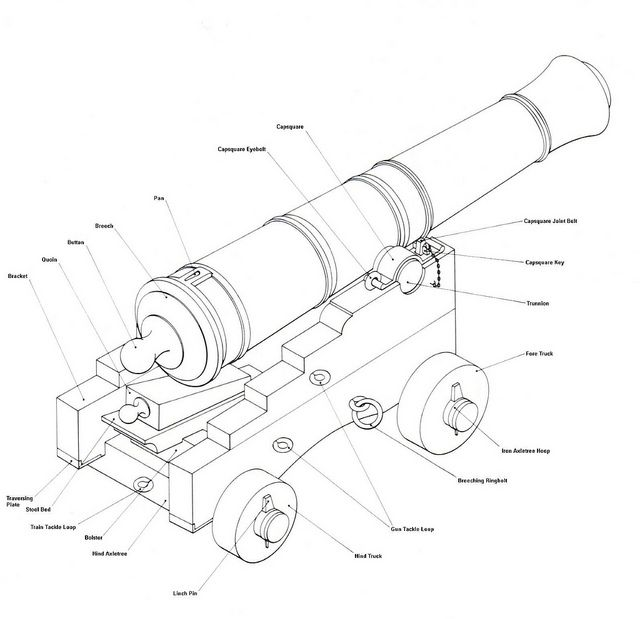 170 Best Images About Cannons And Artillery