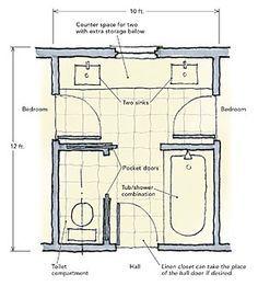 10 best jack and jill bathroom floor plans images on - What is a jack and jill bathroom ...