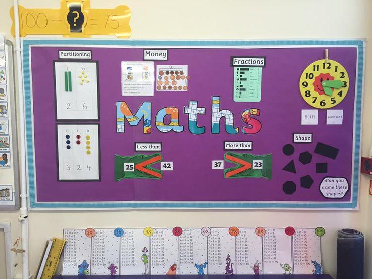 Maths classroom display by Sarah KS1 - Twinkl Blog