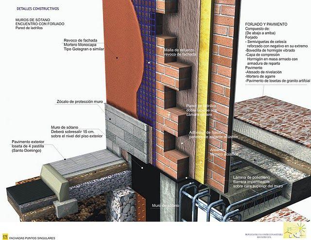 DETALLES CONSTRUCTIVOS (INFOGRAFIAS)