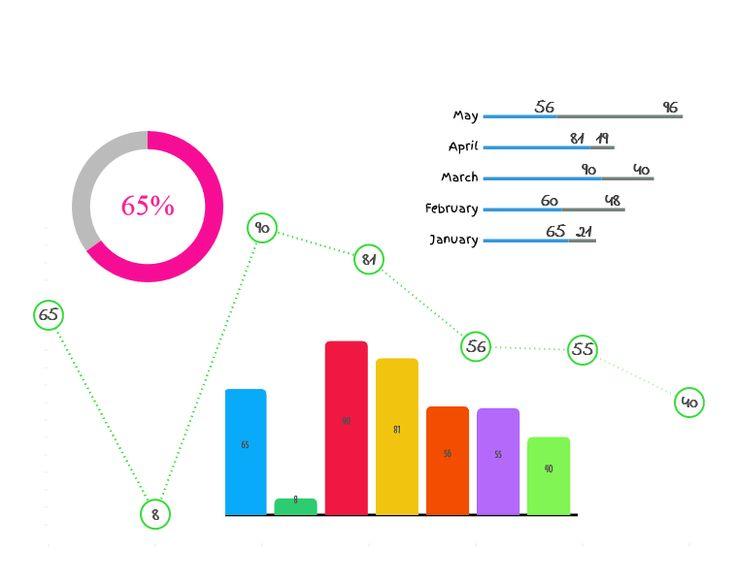 Best 25+ Pie chart generator ideas on Pinterest Cool math games - pie chart templates