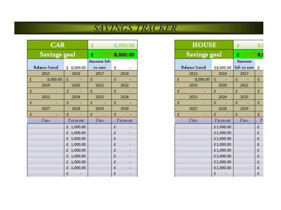 Customisable Budget Planner, Budget Spreadsheet, Financial Planner, Money Management, Savings tracker, Home Budget, Instant Download