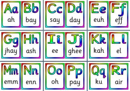 how to pronounce the letters of the French alphabet (as makes sense to English speakers); colorful free printable, can be printed as mini-posters or multiple pages per sheet as a handout