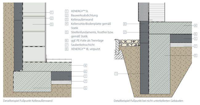 26 besten details bilder auf pinterest architektur. Black Bedroom Furniture Sets. Home Design Ideas