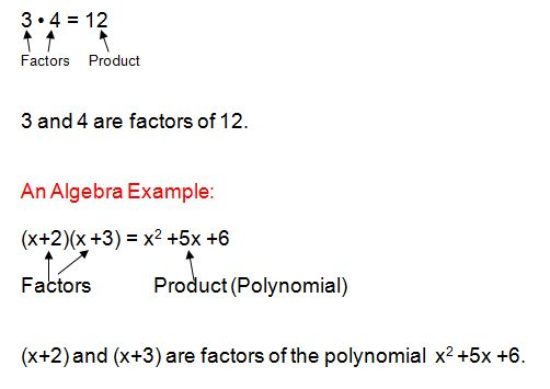 how to solve irreducible polynomials