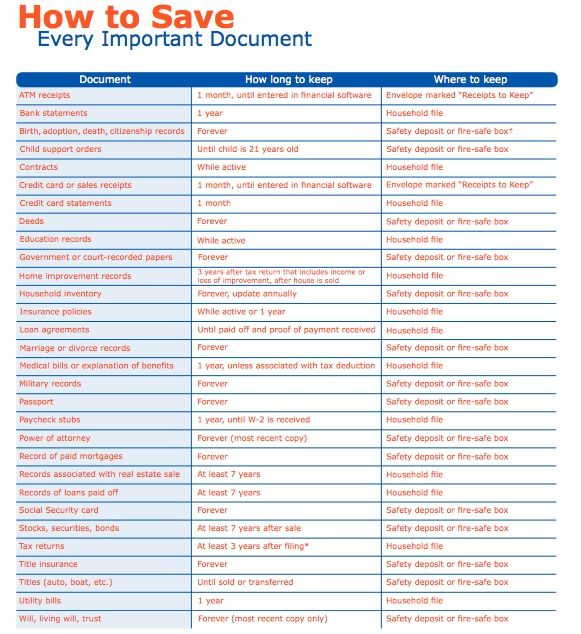 47 best Document Retention images on Pinterest Change to, Records - best of certificate of destruction form