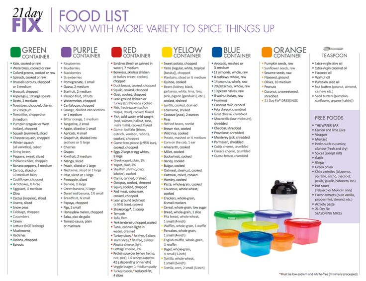 Updated 21 Day Fix Foods List from Beachbody and Skinny Mommy Fitness. Even more food options on this 21 Day Fix Foods list makes meal planning easier.