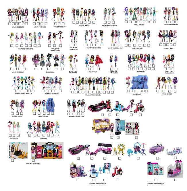 NEW Monster High Visual Checklist PDF by BackinDrac.deviantart.com on @deviantART
