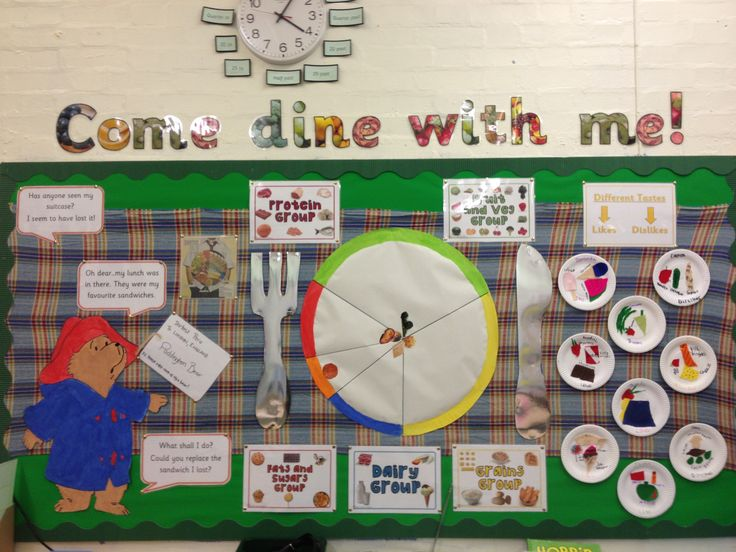 Classroom Ideas Year 3 : Year come dine with me display classroom