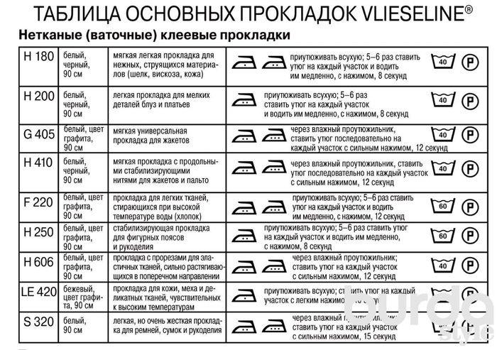 Таблицы флизелиновых прокладок / Материалы, техники и инструменты / ВТОРАЯ УЛИЦА