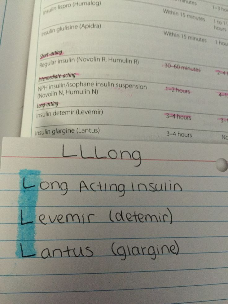 "Insulin types long acting study mnemonic. Remember: ""LLLong acting"" Long Acting insulin, Levemir [detemir], Lantus [glargine]"