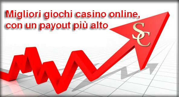 Migliori giochi #casino online, con un #payout più alto :- #casinoonline è un modo per mettere le mani su un sacco di soldi in breve tempo. Tuttavia, può anche essere il modo per perdere denaro in un tempo ancora più breve.
