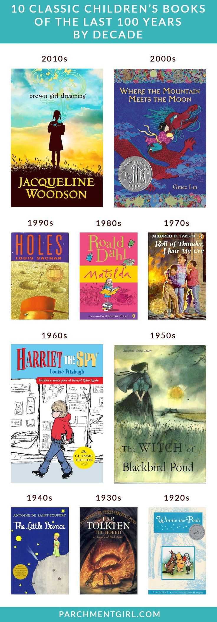 Harriet the Spy, The Little Prince, + more of the best children's books of the last 100 years