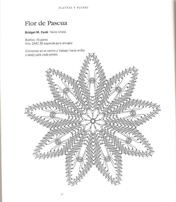 17 mejores ideas sobre dibujos de flores de ganchillo en - Dibujos de ganchillo ...