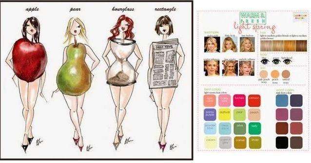 ¿Cómo dar con el vestido perfecto y definitivo?
