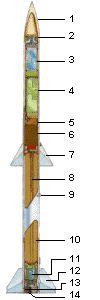 F-16 Вооружение - AIM-120 AMRAAM