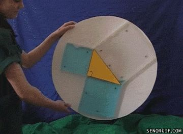 Pythagorean Theorem Water Demo: gif for visual learners