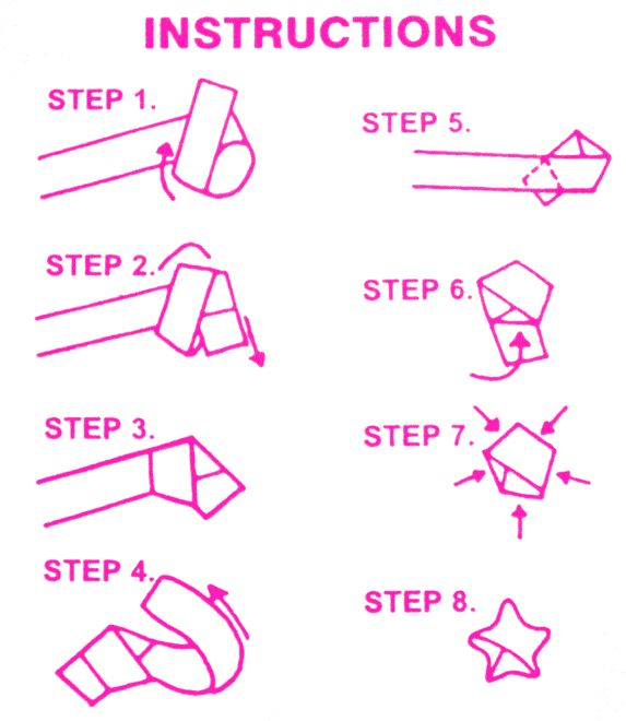 This is an informational diagram on how to make a paper star origami.  Diagrams reveal the details of how processes and machines work with line drawings and color.  http://www.instructables.com/id/How-to-make-lucky-paper-stars/step4/How-to-make-lucky-paper-stars-The-diagram/