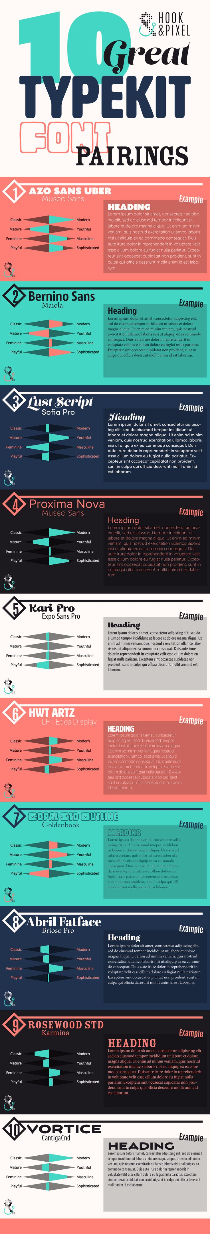 10 Great Typekit Font Pairings  Adobe's Typekit Has Some Nice Stuff   Originally published on Sep, 24 2015  Editors Note: Woah! It's been an entire year since Adobe took over Typekit and integrated it into their platform. And they have been doing a lot of updates. So why not us? We got rid of