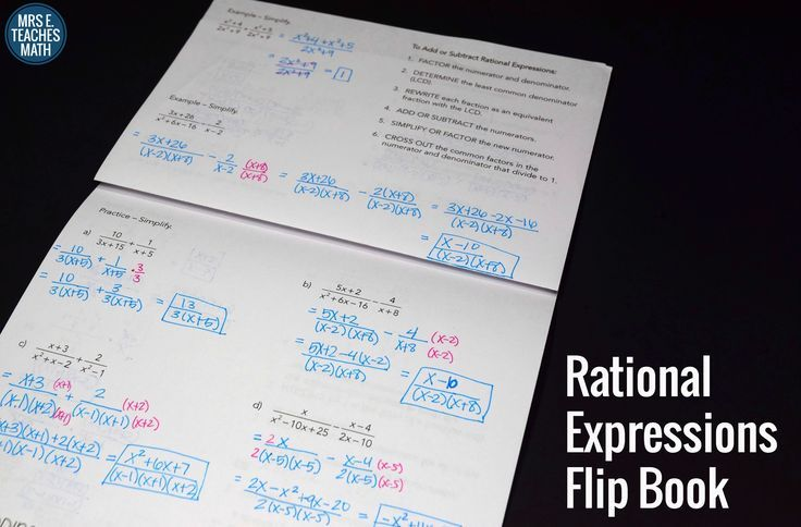 Rational Expressions Flipbook - The tabs are: simplifying, multiplying, dividing, adding and subtracting, and complex rational expressions.